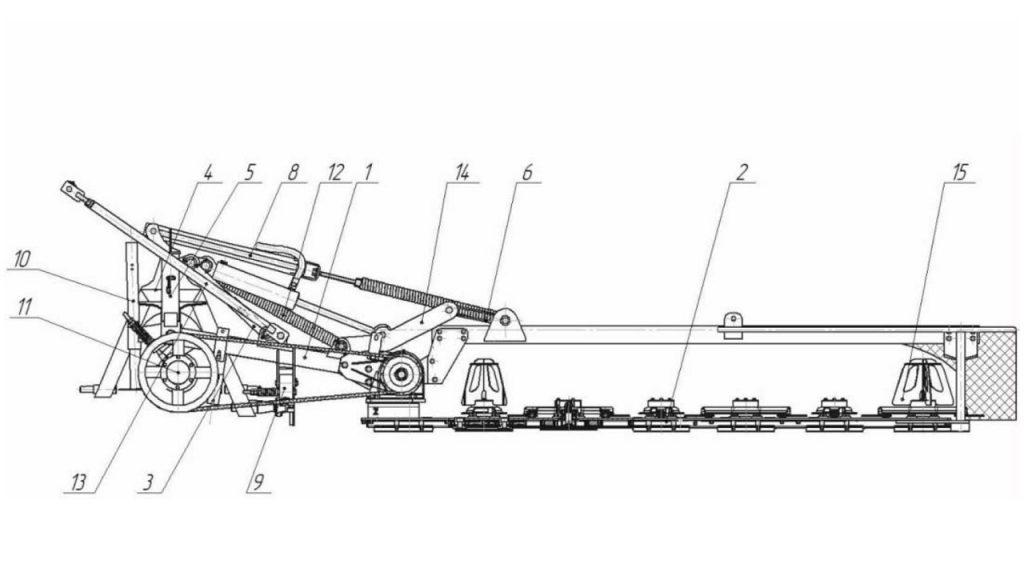 Перечень составных частей косилки ротационной навесной АС-1