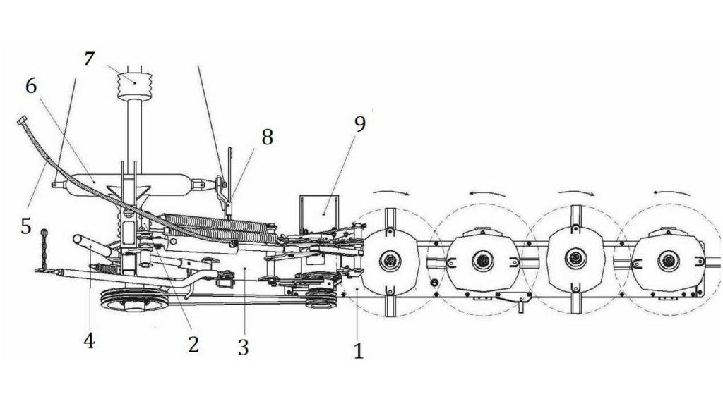 Конструктивная схема косилки ротационной навесной АС-1